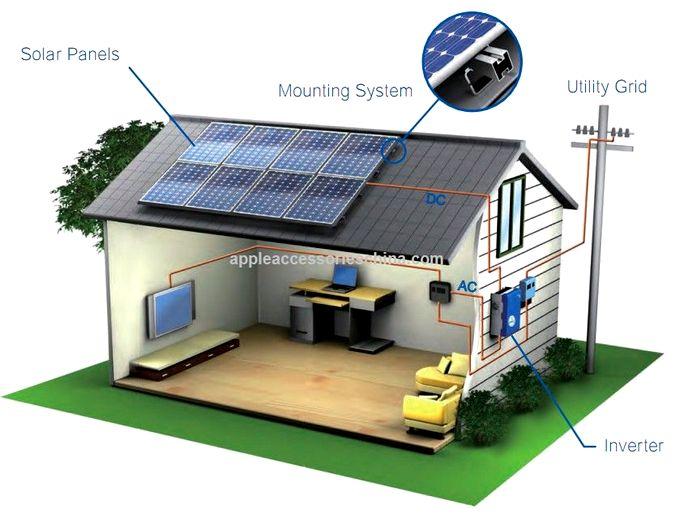 Paneles solares en monterrey ab ahorre hasta 95 en - Tipos de paneles solares ...